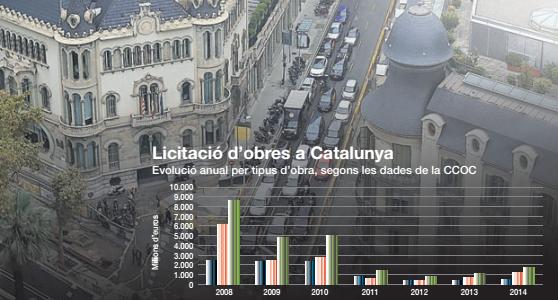 El estallido de la burbuja inmobiliaria fue tan potente en España, que al sector de la construcción le está costando recuperarse mucho más que a otros campos. Así, mientras parece […]